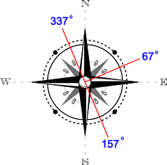 Compass x 240px.png